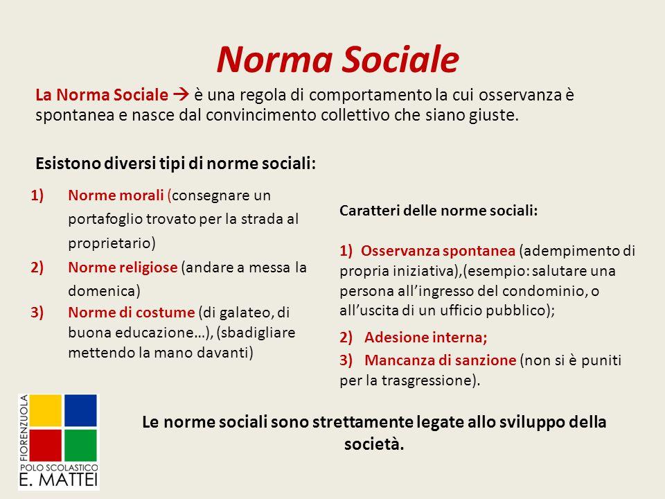 Norma Sociale La Norma Sociale  è una regola di comportamento la cui osservanza è spontanea e nasce dal convincimento collettivo che siano giuste. Es