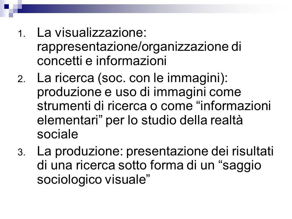1. La visualizzazione: rappresentazione/organizzazione di concetti e informazioni 2. La ricerca (soc. con le immagini): produzione e uso di immagini c