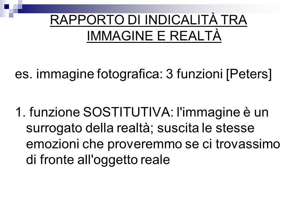 RAPPORTO DI INDICALITÀ TRA IMMAGINE E REALTÀ es. immagine fotografica: 3 funzioni [Peters] 1. funzione SOSTITUTIVA: l'immagine è un surrogato della re
