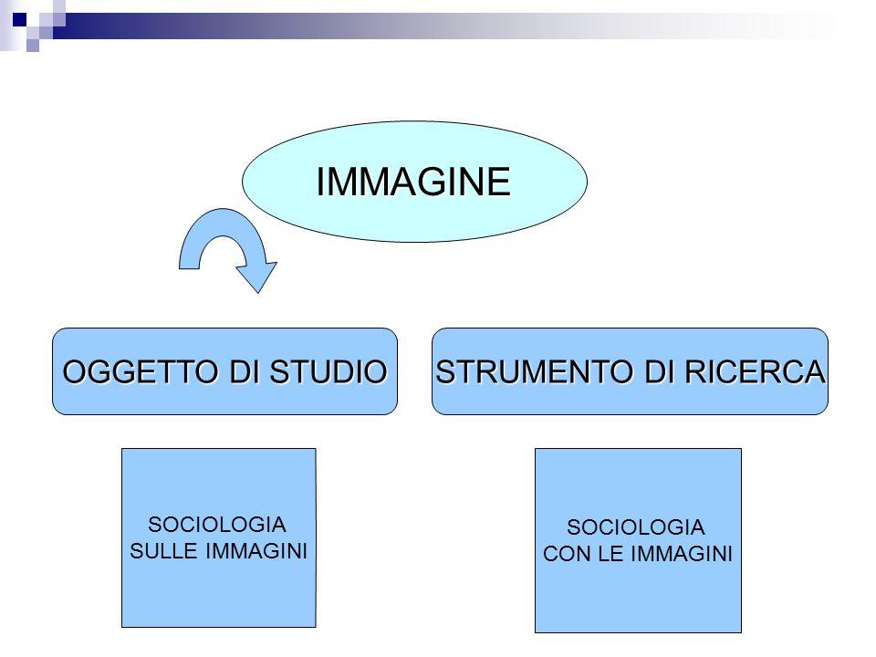 IMMAGINE OGGETTO DI STUDIO STRUMENTO DI RICERCA SOCIOLOGIA SULLE IMMAGINI SOCIOLOGIA CON LE IMMAGINI