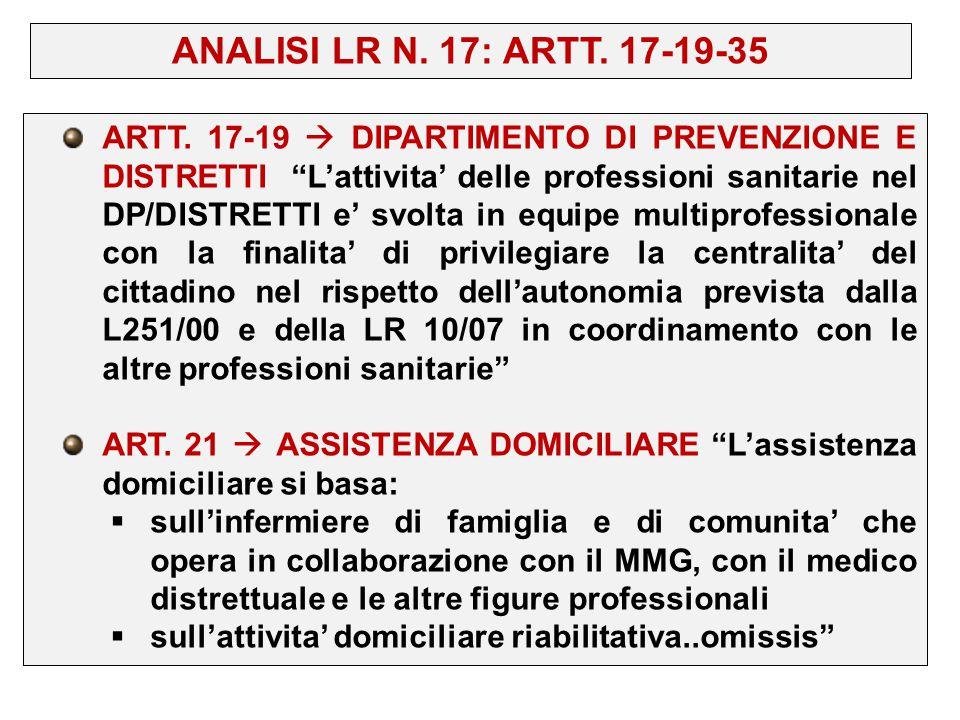 """ARTT. 17-19  DIPARTIMENTO DI PREVENZIONE E DISTRETTI """"L'attivita' delle professioni sanitarie nel DP/DISTRETTI e' svolta in equipe multiprofessionale"""