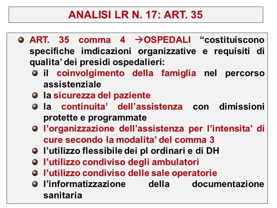 """ART. 35 comma 4  OSPEDALI """"costituiscono specifiche imdicazioni organizzative e requisiti di qualita' dei presidi ospedalieri: il coinvolgimento dell"""