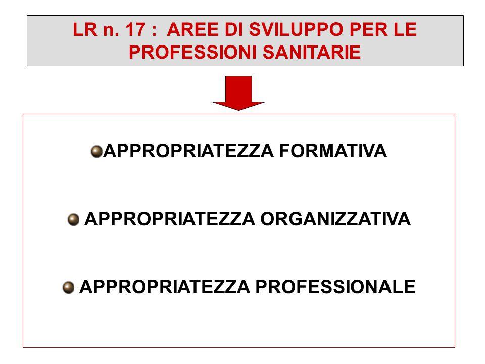 LR n. 17 : AREE DI SVILUPPO PER LE PROFESSIONI SANITARIE APPROPRIATEZZA FORMATIVA APPROPRIATEZZA ORGANIZZATIVA APPROPRIATEZZA PROFESSIONALE