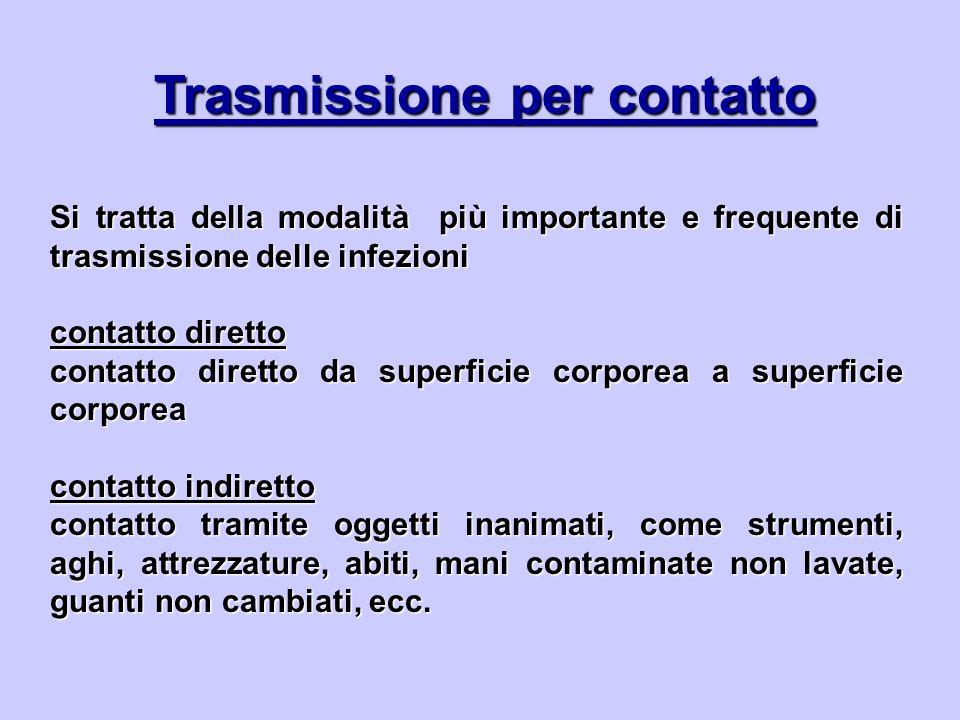 Si tratta della modalità più importante e frequente di trasmissione delle infezioni contatto diretto contatto diretto da superficie corporea a superfi