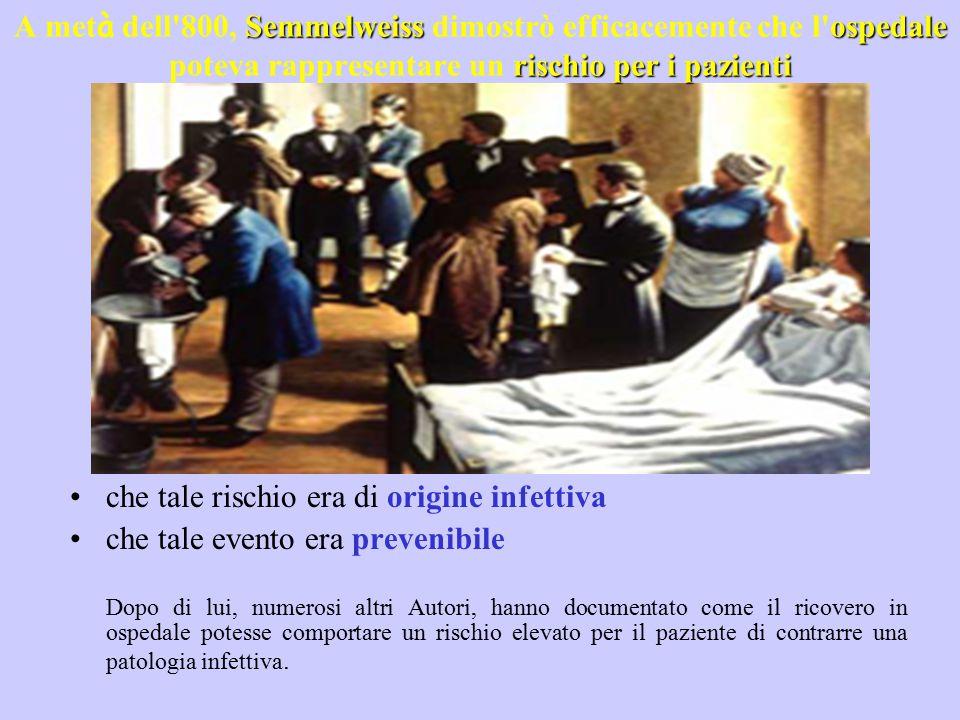 Semmelweiss ospedale rischio per i pazienti A met à dell'800, Semmelweiss dimostrò efficacemente che l'ospedale poteva rappresentare un rischio per i