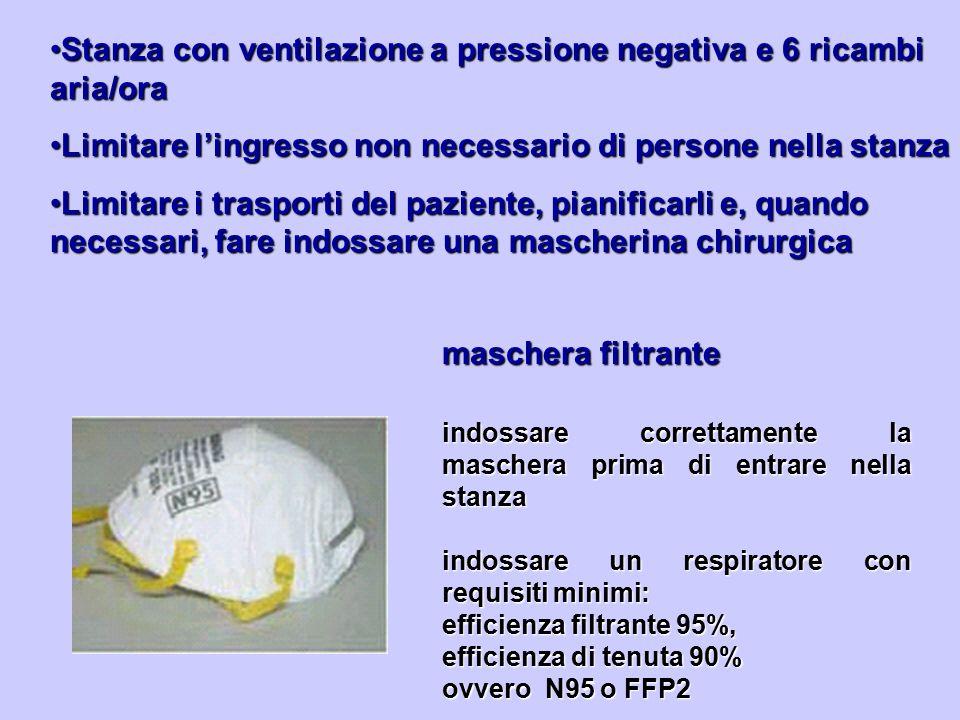 maschera filtrante indossare correttamente la maschera prima di entrare nella stanza indossare un respiratore con requisiti minimi: efficienza filtran
