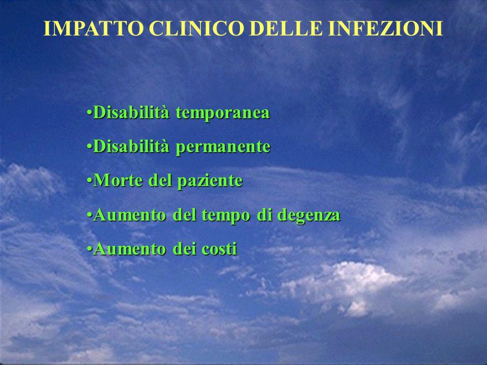 IMPATTO CLINICO DELLE INFEZIONI Disabilità temporaneaDisabilità temporanea Disabilità permanenteDisabilità permanente Morte del pazienteMorte del pazi