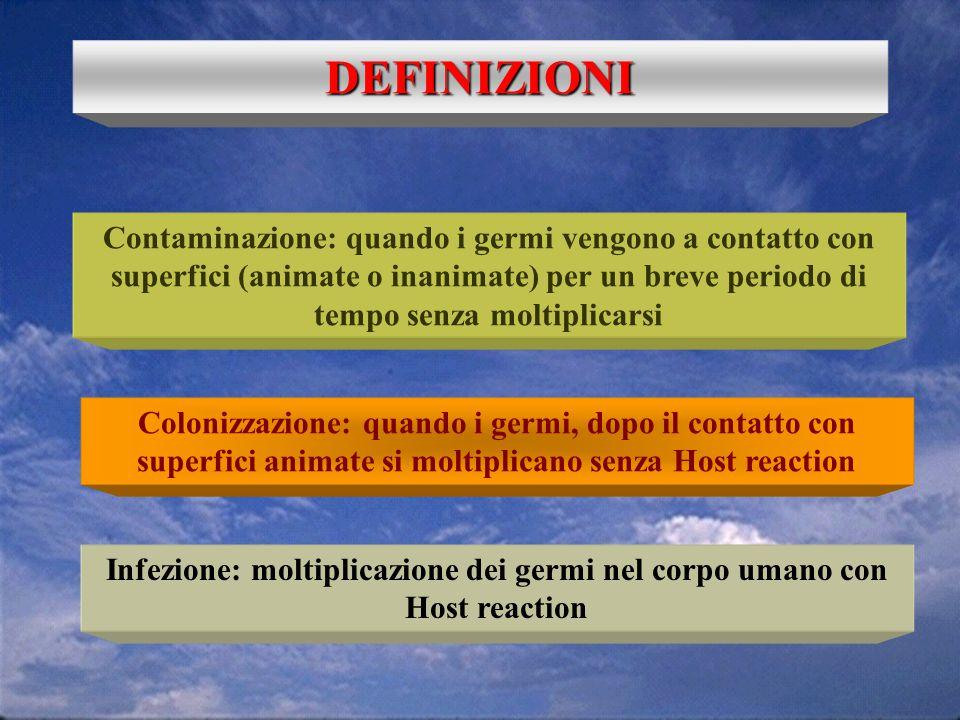 DEFINIZIONI Contaminazione: quando i germi vengono a contatto con superfici (animate o inanimate) per un breve periodo di tempo senza moltiplicarsi Co