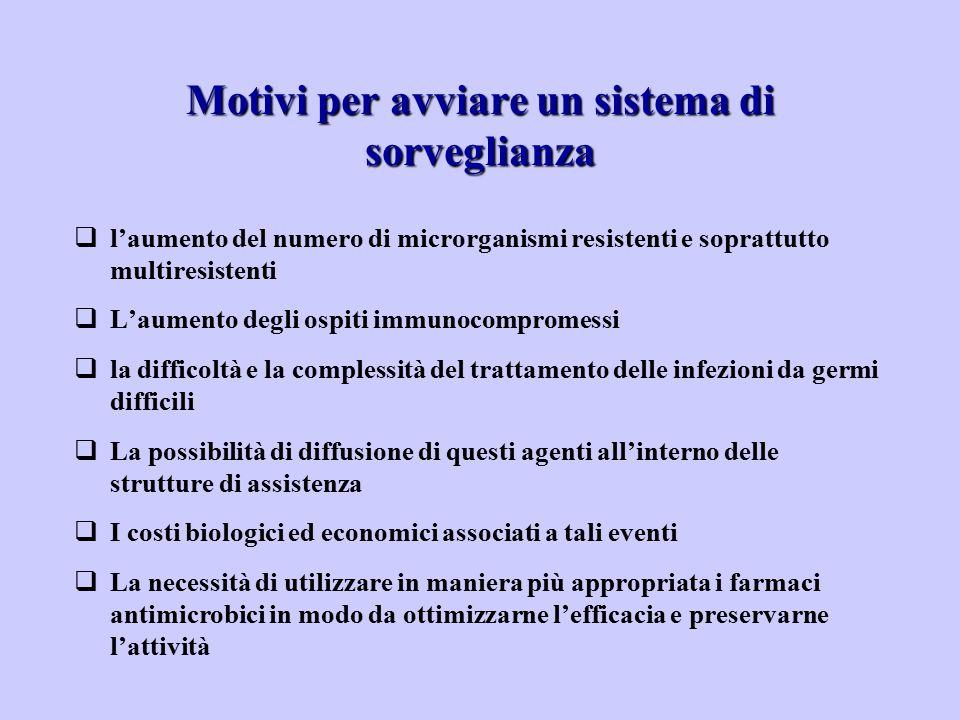  l'aumento del numero di microrganismi resistenti e soprattutto multiresistenti  L'aumento degli ospiti immunocompromessi  la difficoltà e la compl