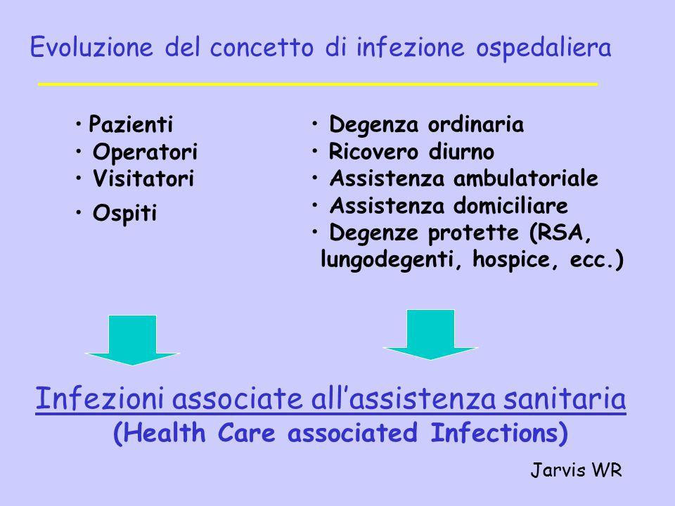 DEFINIZIONE DI INFEZIONE CORRELATA ALLA ASSISTENZA o in un'altra struttura sanitaria infezioni occupazionali Un'infezione che occorre in un paziente in un ospedale o in un'altra struttura sanitaria, nel quale l'infezione non era presente o in incubazione al momento dell'ammissione.