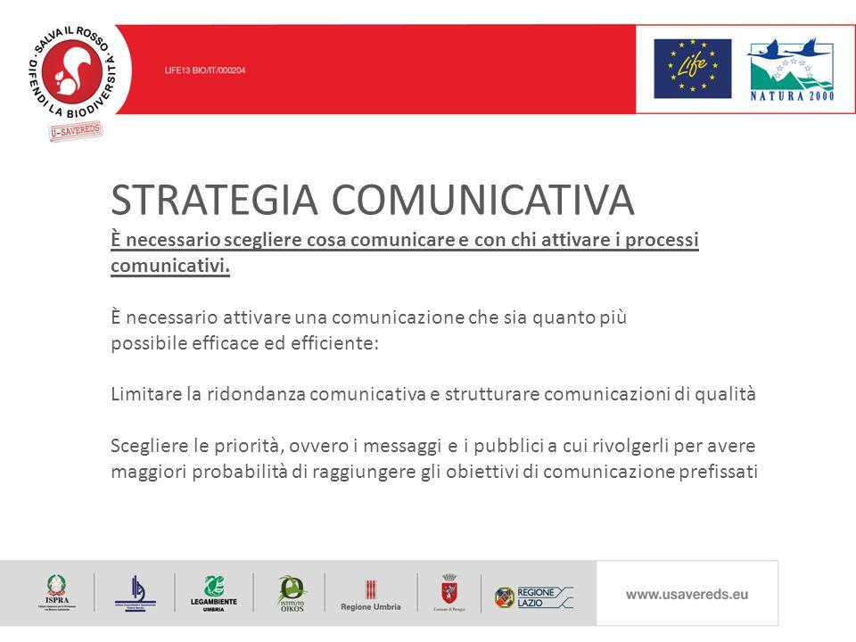 STRATEGIA COMUNICATIVA È necessario scegliere cosa comunicare e con chi attivare i processi comunicativi.