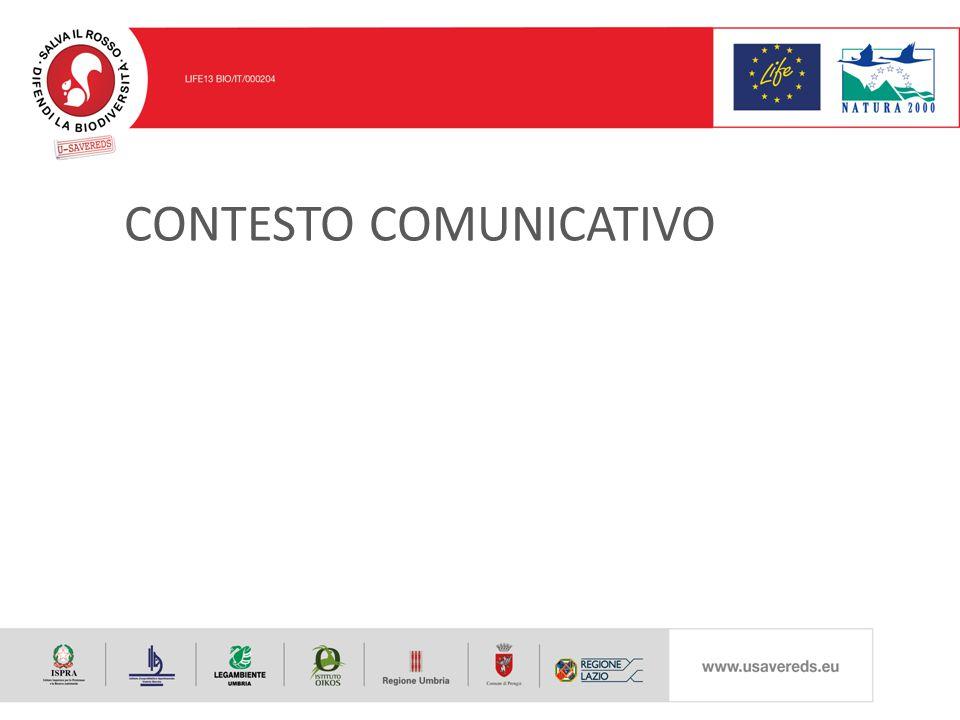 CONTESTO COMUNICATIVO