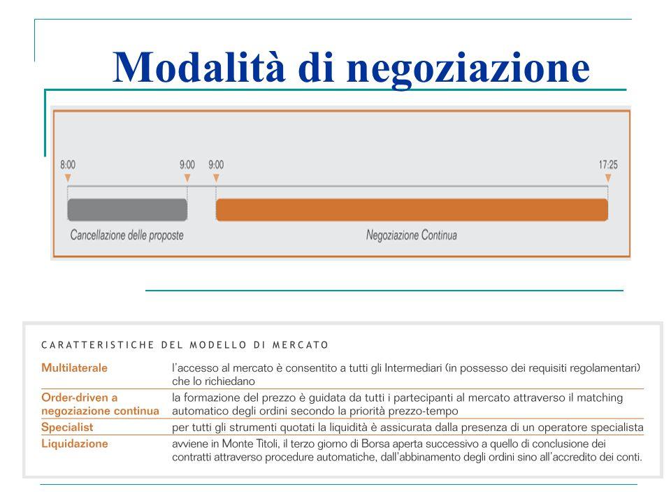 Modalità di negoziazione
