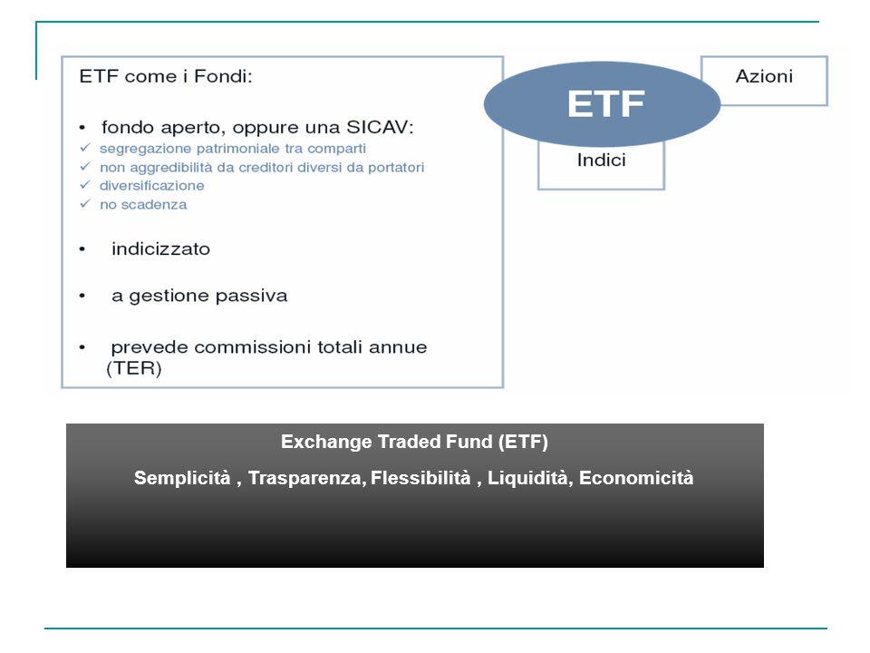 Exchange Traded Fund (ETF) Semplicità, Trasparenza, Flessibilità, Liquidità, Economicità