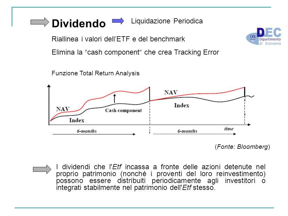 """Dividendo Liquidazione Periodica Riallinea i valori dell'ETF e del benchmark Elimina la """"cash component"""" che crea Tracking Error Funzione Total Return"""