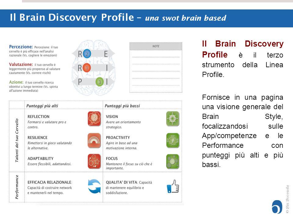 © Six Seconds Il Brain Discovery Profile è il terzo strumento della Linea Profile.
