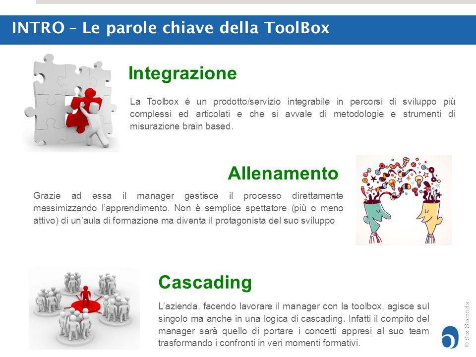 © Six Seconds Integrazione La Toolbox è un prodotto/servizio integrabile in percorsi di sviluppo più complessi ed articolati e che si avvale di metodologie e strumenti di misurazione brain based.