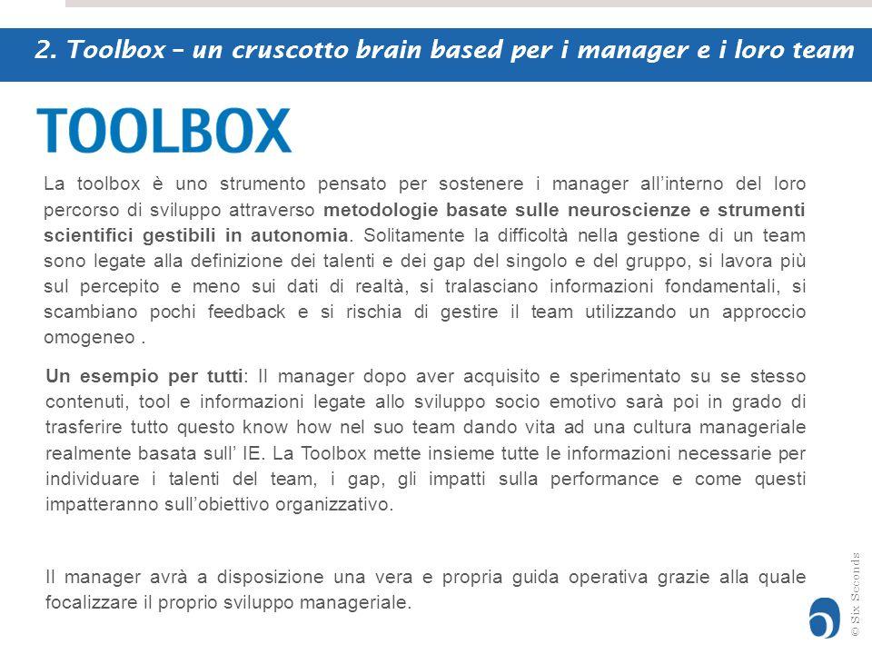© Six Seconds La toolbox è uno strumento pensato per sostenere i manager all'interno del loro percorso di sviluppo attraverso metodologie basate sulle neuroscienze e strumenti scientifici gestibili in autonomia.