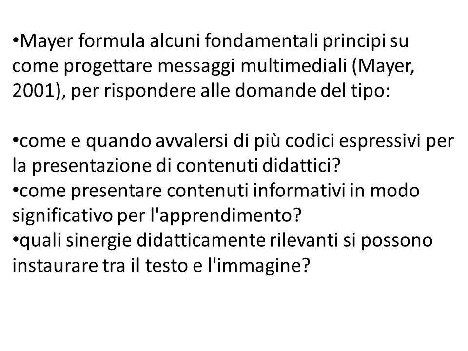 Mayer formula alcuni fondamentali principi su come progettare messaggi multimediali (Mayer, 2001), per rispondere alle domande del tipo: come e quando avvalersi di più codici espressivi per la presentazione di contenuti didattici.