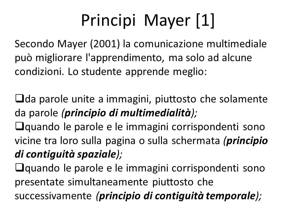 Principi Mayer [2]  quando le parole, le immagini o i suoni estranei sono esclusi (principio di coerenza);  quando le animazioni sono accompagnate da narrazione audio, piuttosto che da testi scritti sullo schermo (principio di modalità);  da animazioni accompagnate solo da narrazione audio piuttosto che accompagnate sia da narrazione che da testi sullo schermo (principio di ridondanza).
