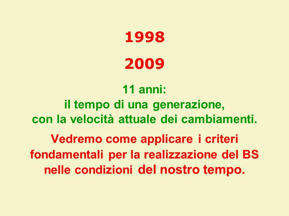 1998 2009 11 anni: il tempo di una generazione, con la velocità attuale dei cambiamenti.
