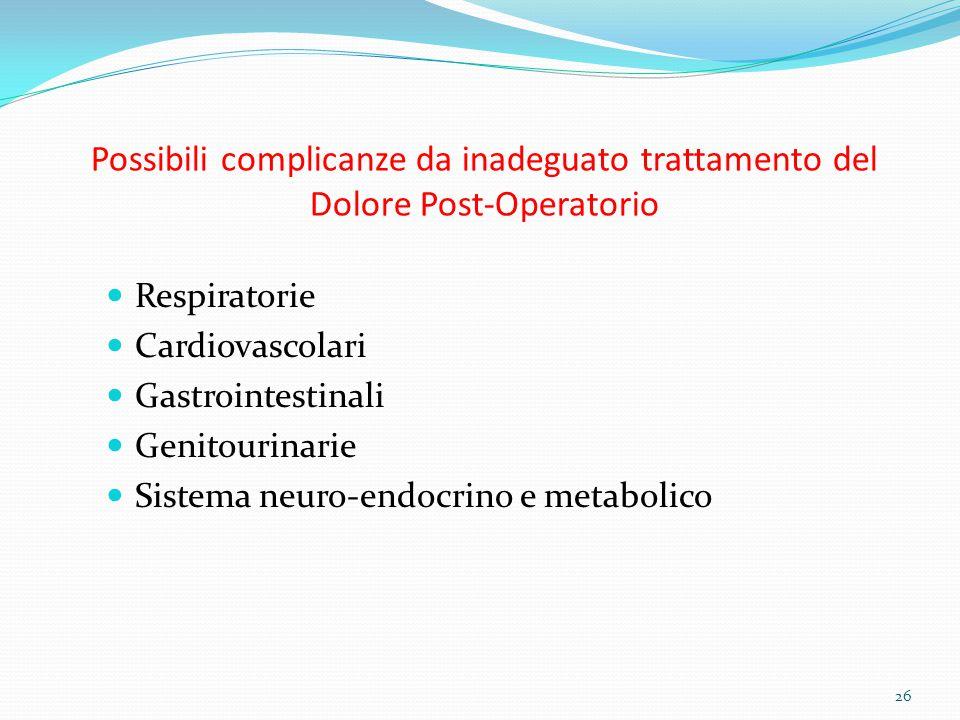26 Possibili complicanze da inadeguato trattamento del Dolore Post-Operatorio Respiratorie Cardiovascolari Gastrointestinali Genitourinarie Sistema ne