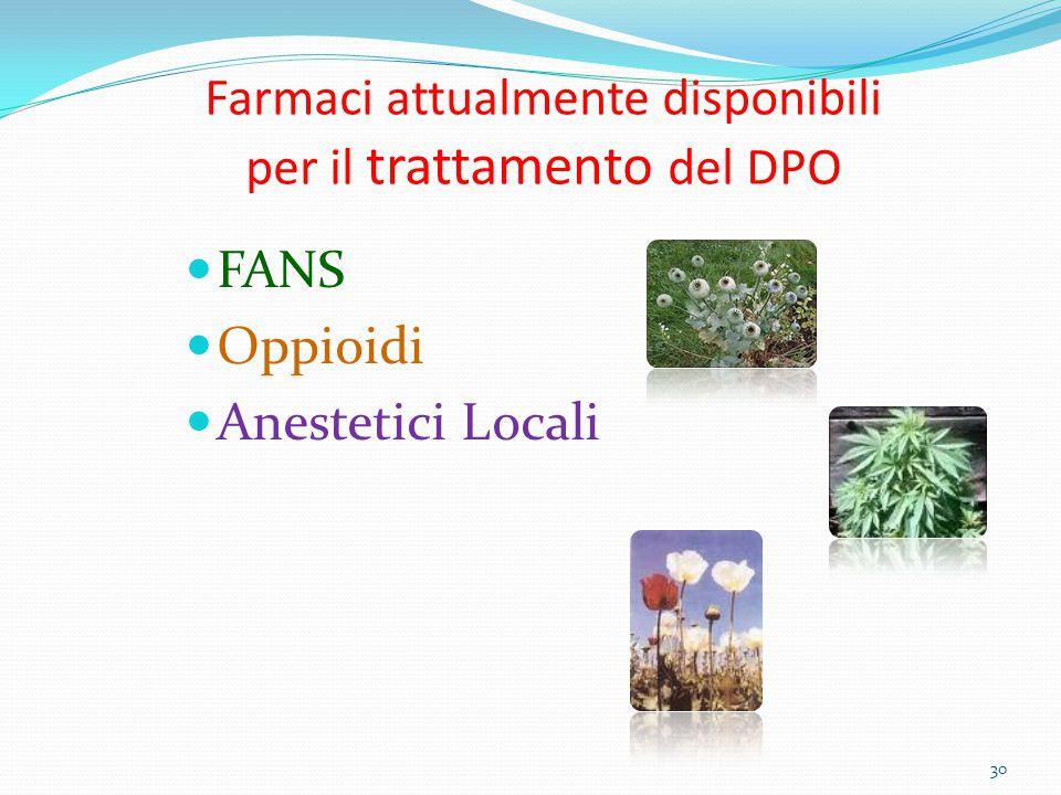 30 Farmaci attualmente disponibili per il trattamento del DPO FANS Oppioidi Anestetici Locali