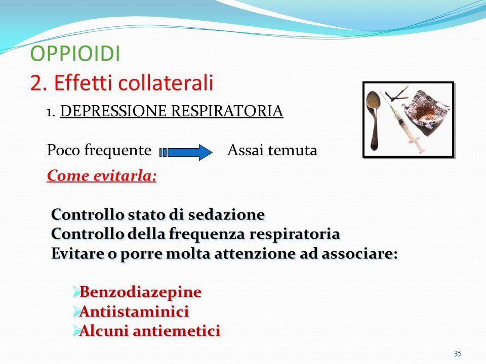 suicide citalopram overdose