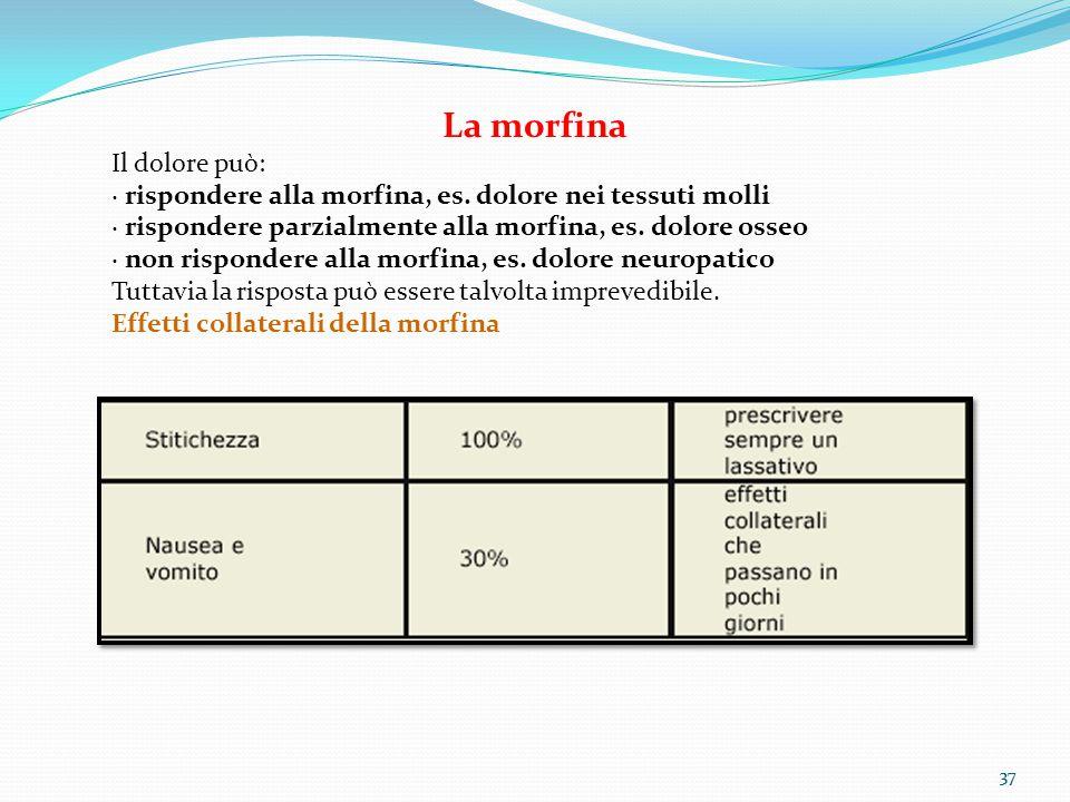 37 La morfina Il dolore può: · rispondere alla morfina, es. dolore nei tessuti molli · rispondere parzialmente alla morfina, es. dolore osseo · non ri