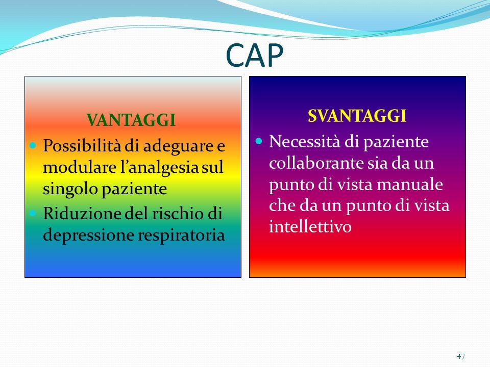 47 CAP VANTAGGI Possibilità di adeguare e modulare l'analgesia sul singolo paziente Riduzione del rischio di depressione respiratoria SVANTAGGI Necess