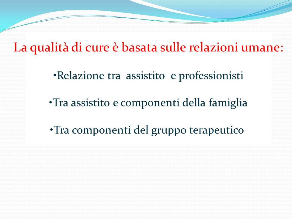 La qualità di cure è basata sulle relazioni umane: Relazione tra assistito e professionisti Tra assistito e componenti della famiglia Tra componenti d