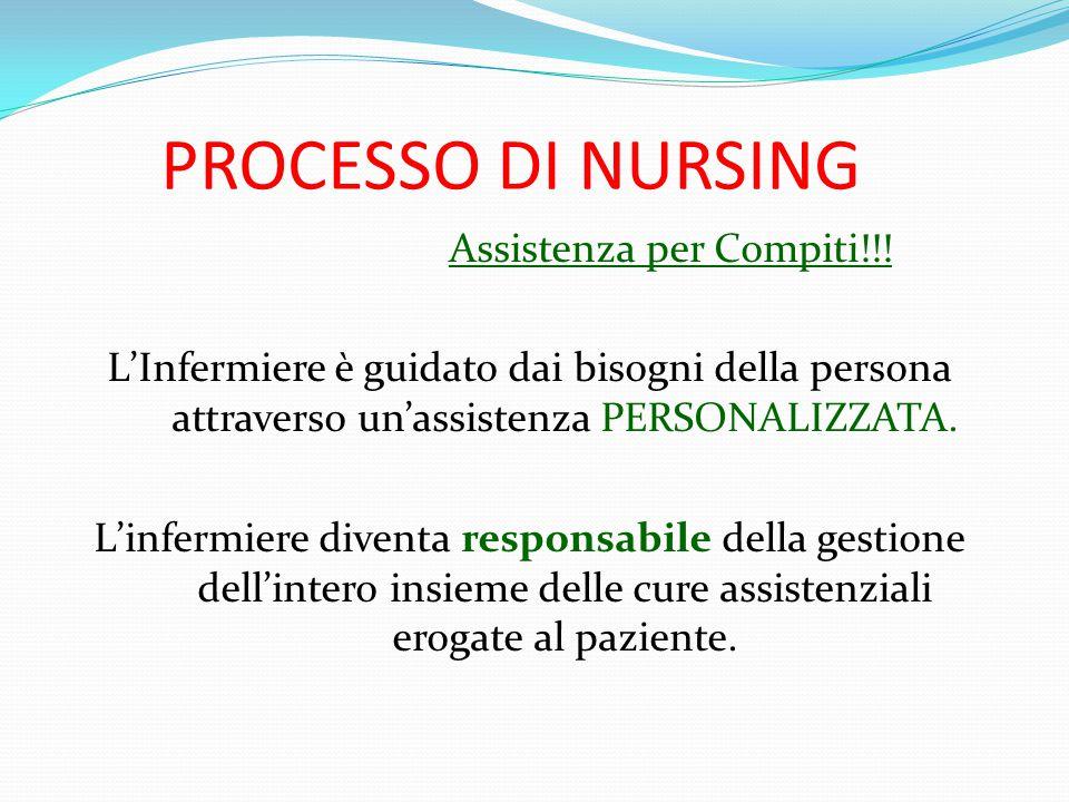 PROCESSO DI NURSING Assistenza per Compiti!!! L'Infermiere è guidato dai bisogni della persona attraverso un'assistenza PERSONALIZZATA. L'infermiere d