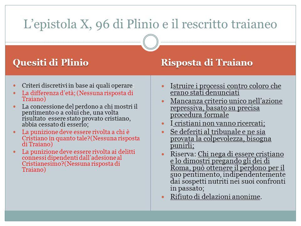 L'epistola X, 96 di Plinio e il rescritto traianeo Quesiti di Plinio Risposta di Traiano Criteri discretivi in base ai quali operare: La differenza d'