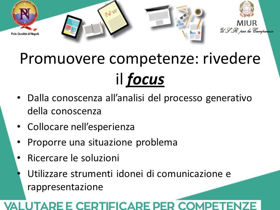 Promuovere competenze: rivedere il focus Dalla conoscenza all'analisi del processo generativo della conoscenza Collocare nell'esperienza Proporre una