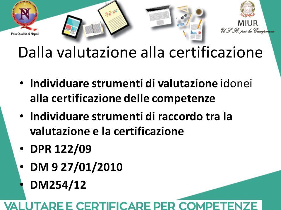 Dalla valutazione alla certificazione Individuare strumenti di valutazione idonei alla certificazione delle competenze Individuare strumenti di raccor