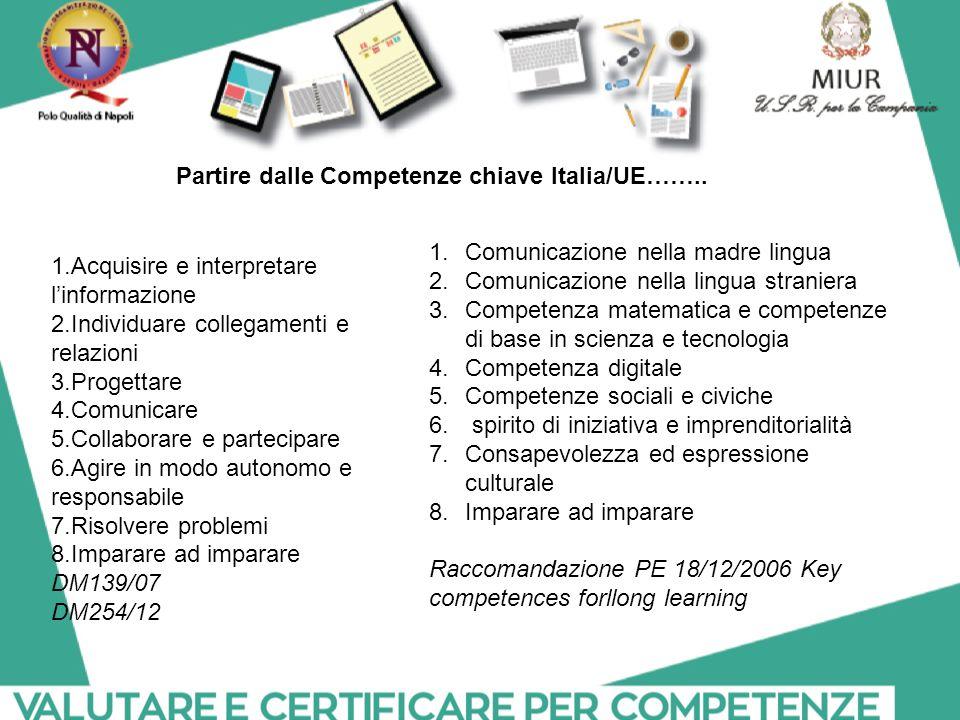 Partire dalle Competenze chiave Italia/UE…….. 1.Acquisire e interpretare l'informazione 2.Individuare collegamenti e relazioni 3.Progettare 4.Comunica