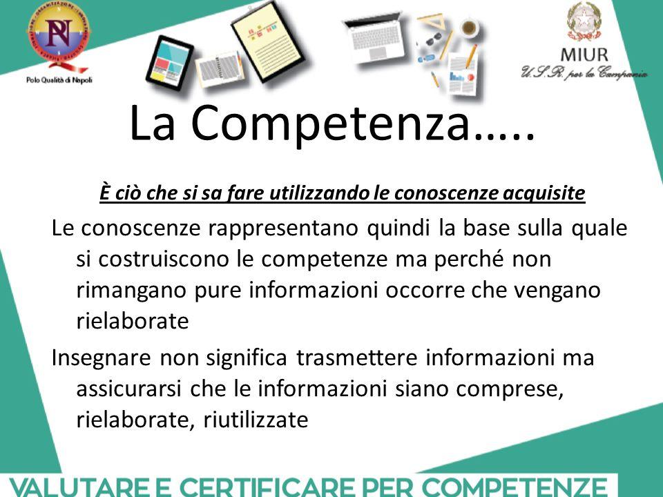 La Competenza….. È ciò che si sa fare utilizzando le conoscenze acquisite Le conoscenze rappresentano quindi la base sulla quale si costruiscono le co
