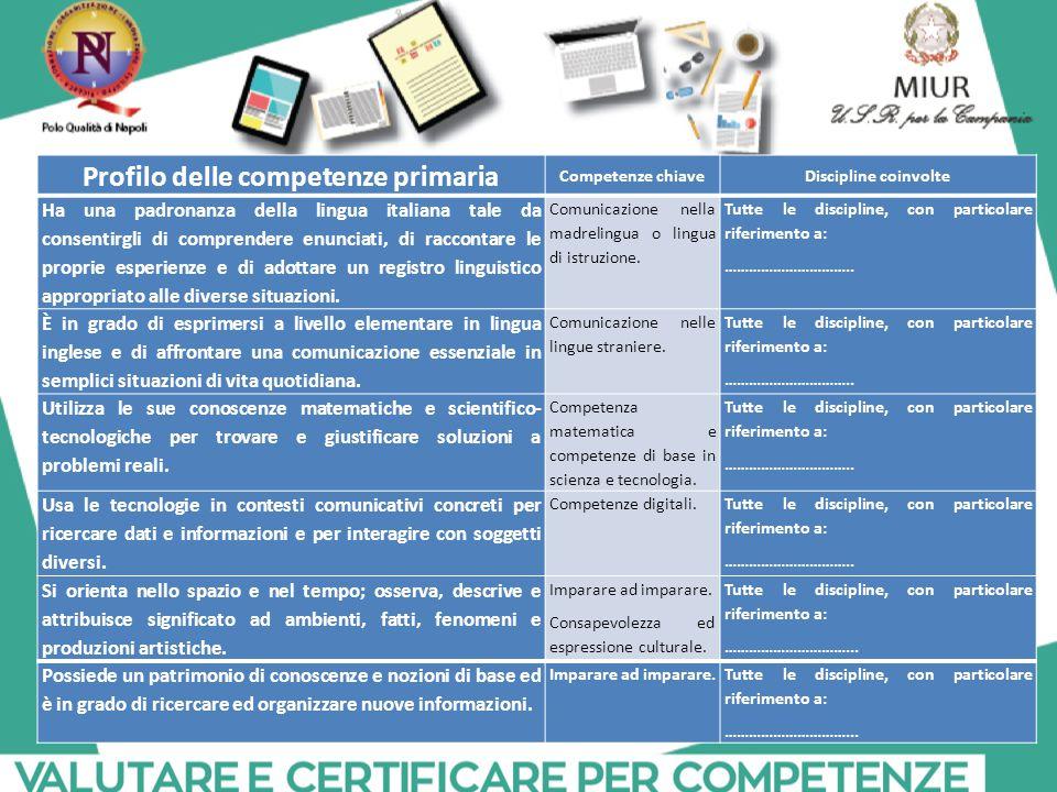 Profilo delle competenze primaria Competenze chiaveDiscipline coinvolte Ha una padronanza della lingua italiana tale da consentirgli di comprendere en