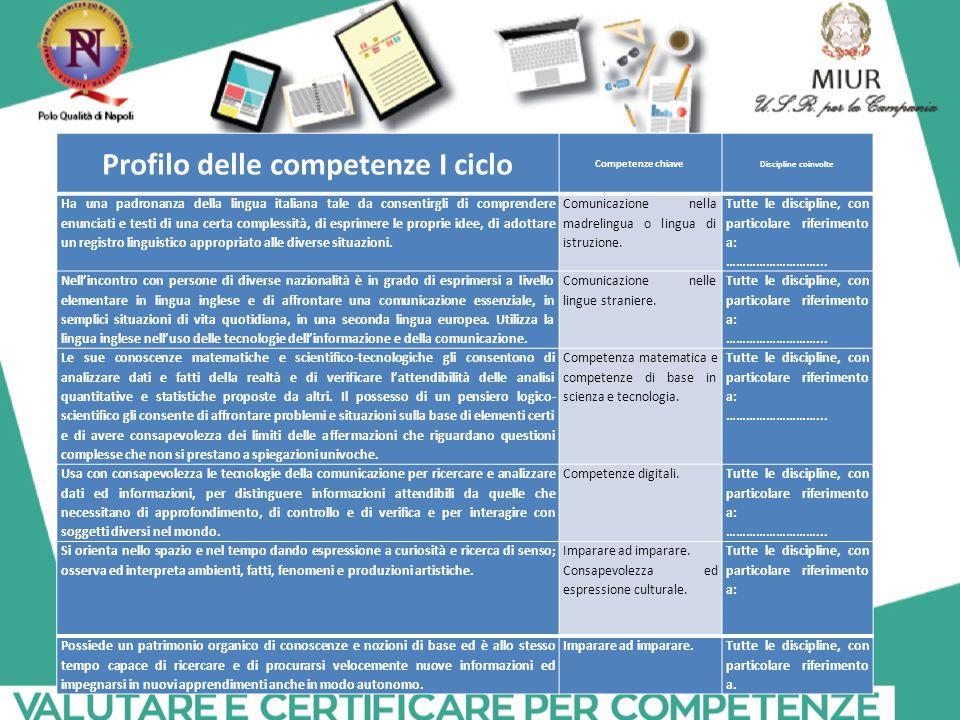 Profilo delle competenze I ciclo Competenze chiave Discipline coinvolte Ha una padronanza della lingua italiana tale da consentirgli di comprendere en