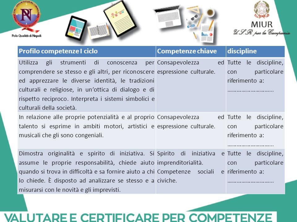 Profilo competenze I cicloCompetenze chiavediscipline Utilizza gli strumenti di conoscenza per comprendere se stesso e gli altri, per riconoscere ed a