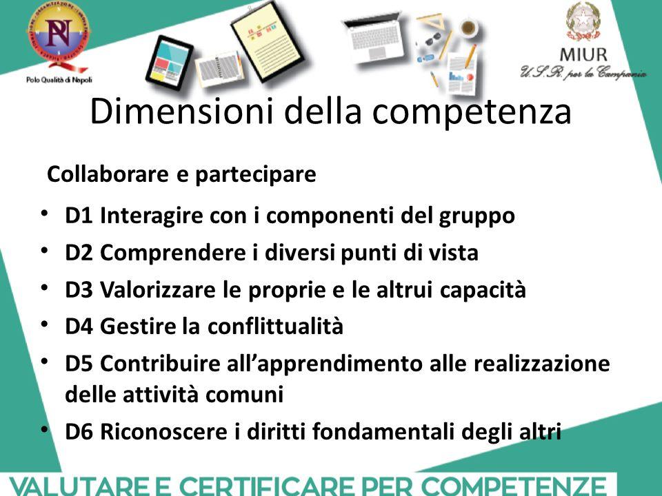 Dimensioni della competenza Collaborare e partecipare D1 Interagire con i componenti del gruppo D2 Comprendere i diversi punti di vista D3 Valorizzare