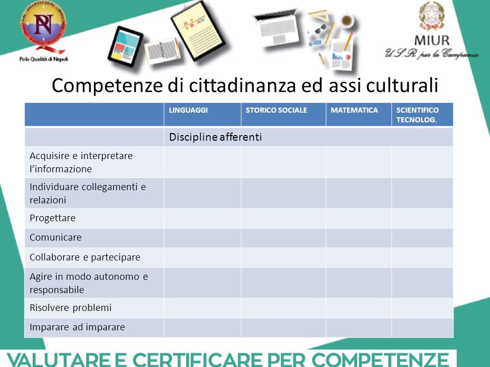 Competenze di cittadinanza ed assi culturali LINGUAGGISTORICO SOCIALEMATEMATICASCIENTIFICO TECNOLOG. Discipline afferenti Acquisire e interpretare l'i