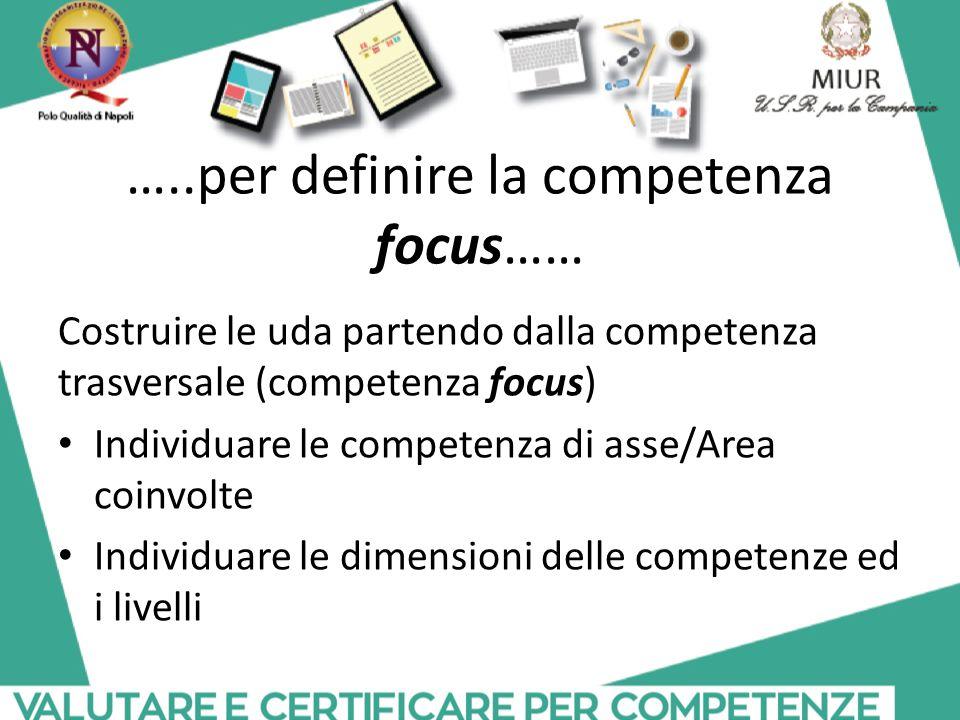…..per definire la competenza focus…… Costruire le uda partendo dalla competenza trasversale (competenza focus) Individuare le competenza di asse/Area