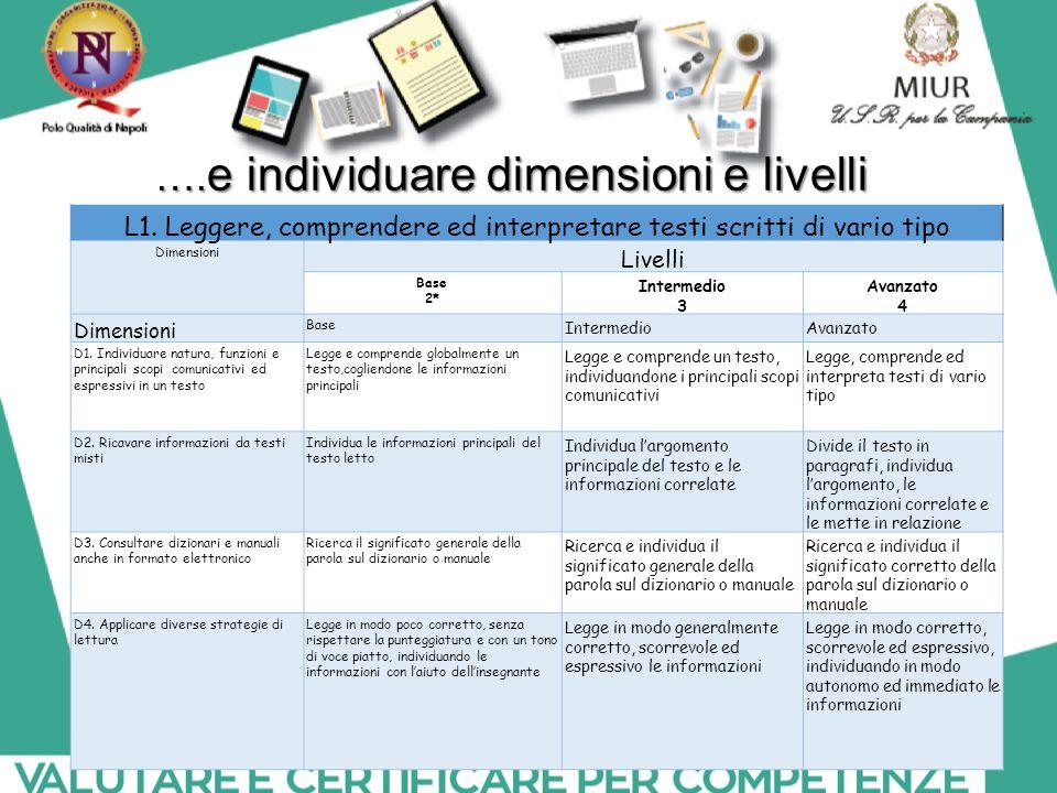 L1. Leggere, comprendere ed interpretare testi scritti di vario tipo Dimensioni Livelli Base 2* Intermedio 3 Avanzato 4 Dimensioni Base IntermedioAvan