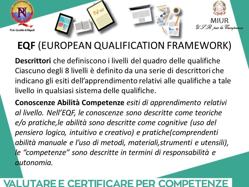 EQF (EUROPEAN QUALIFICATION FRAMEWORK) Descrittori che definiscono i livelli del quadro delle qualifiche Ciascuno degli 8 livelli è definito da una se