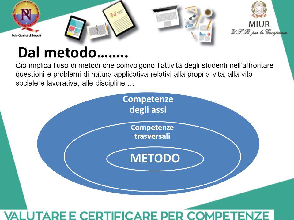 Dal metodo…….. Competenze degli assi Competenze trasversali METODO Ciò implica l'uso di metodi che coinvolgono l'attività degli studenti nell'affronta