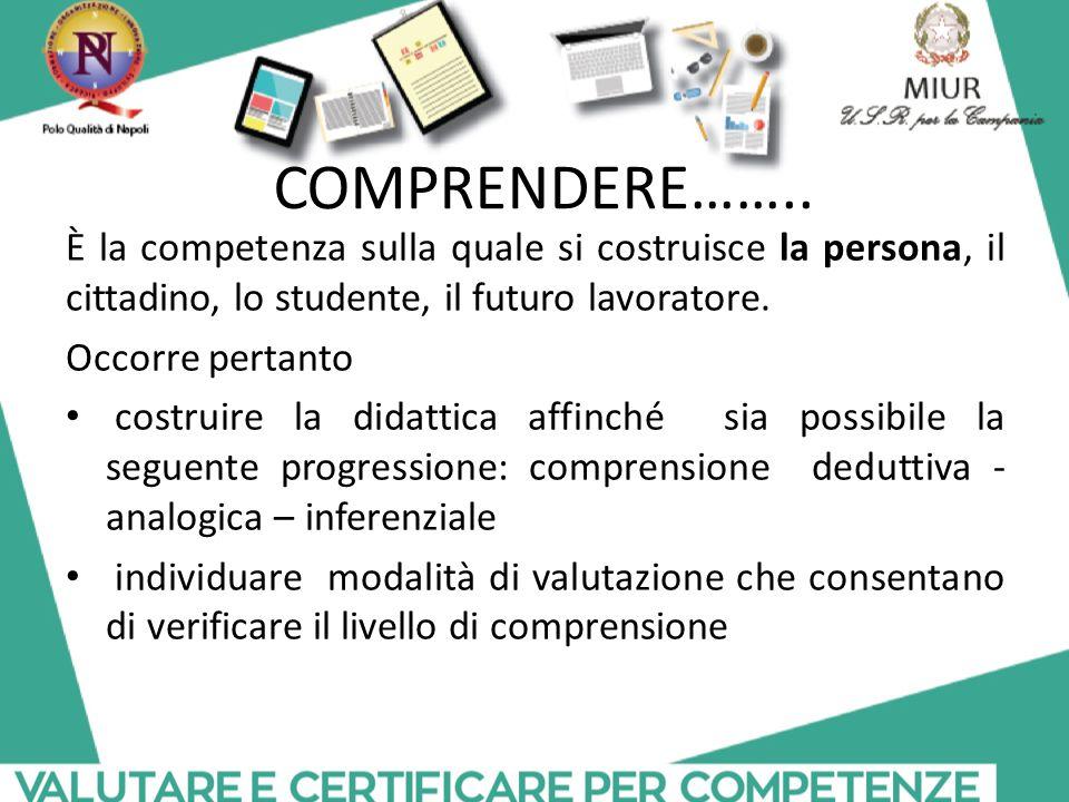 COMPRENDERE…….. È la competenza sulla quale si costruisce la persona, il cittadino, lo studente, il futuro lavoratore. Occorre pertanto costruire la d