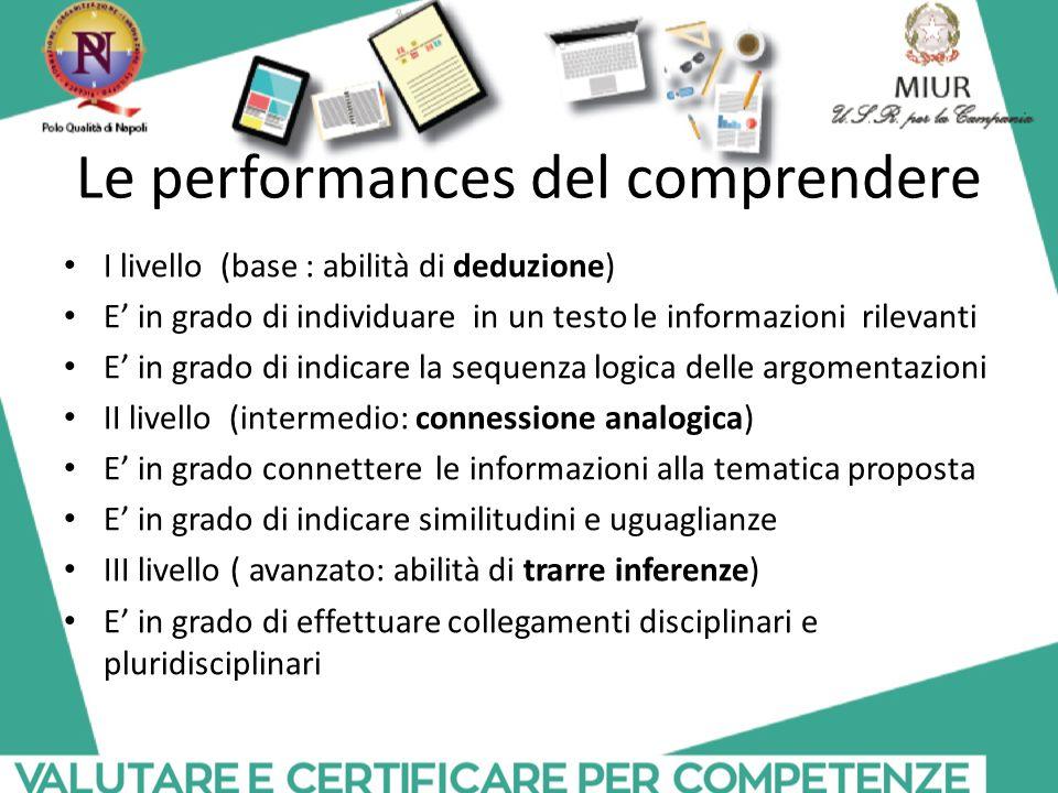 Le performances del comprendere I livello (base : abilità di deduzione) E' in grado di individuare in un testo le informazioni rilevanti E' in grado d