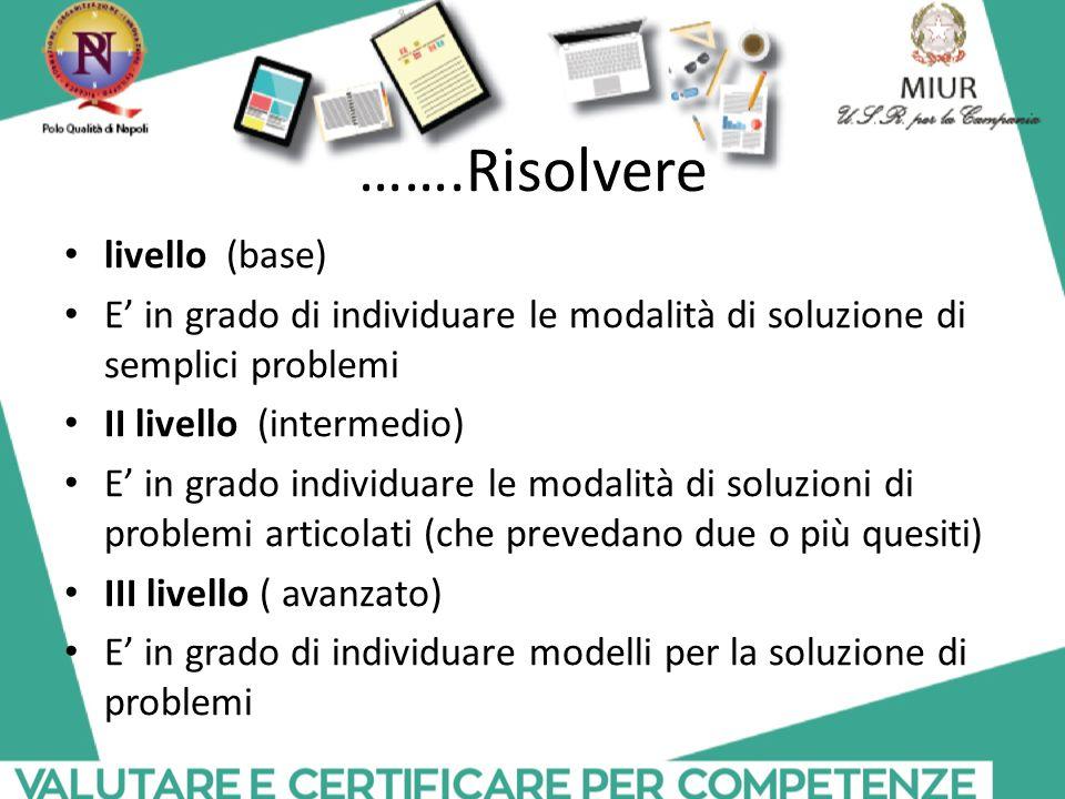 …….Risolvere livello (base) E' in grado di individuare le modalità di soluzione di semplici problemi II livello (intermedio) E' in grado individuare l