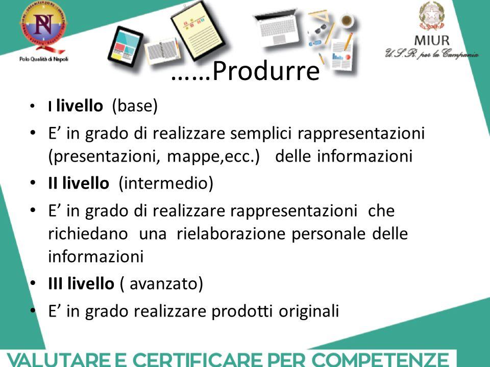 ……Produrre I livello (base) E' in grado di realizzare semplici rappresentazioni (presentazioni, mappe,ecc.) delle informazioni II livello (intermedio)